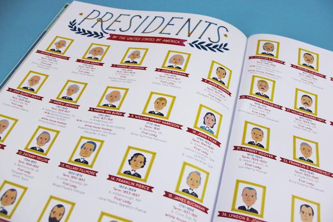50states-presidents